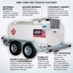 Abbi Tank Features