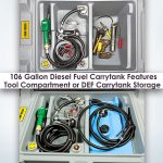 106 Gallon Carrytank with Self Contained 10 Gallon DEF Carrytank