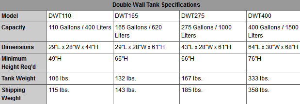 Double Walled Tank Specifications